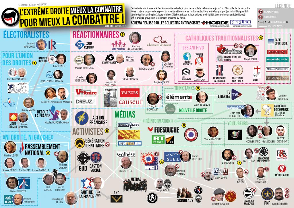 Cartographie de l'extrême droite française